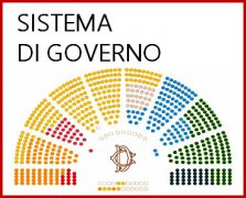 AA_SIS_GOVERNO